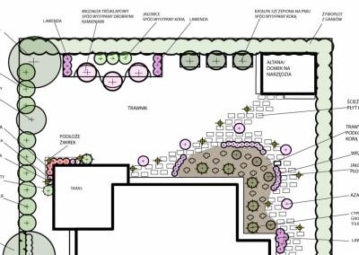 Projekty i realizacje ogrodów i przestrzeni publicznych